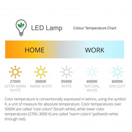 Mia Pendant 5M, 21 x 4.5W LED, 3000K, 3360lm, Polished Chrome, 3yrs Warranty DELight - 9