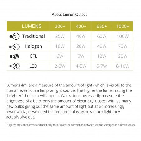 Lyra Pendant Round 5M, 21 x 4.5W LED, 3000K, 3360lm, Painted Brushed Gold, 3yrs Warranty DELight - 10