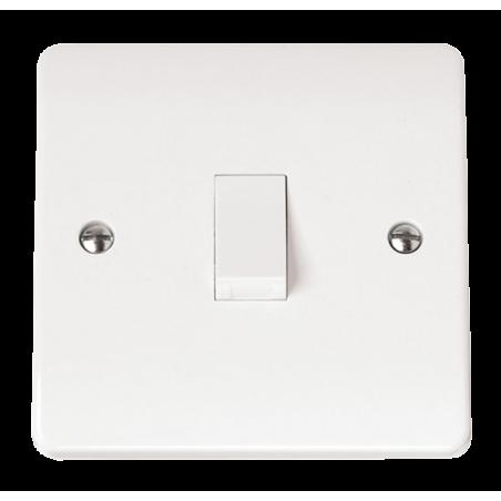 Click CMA622 Switch DP 20A